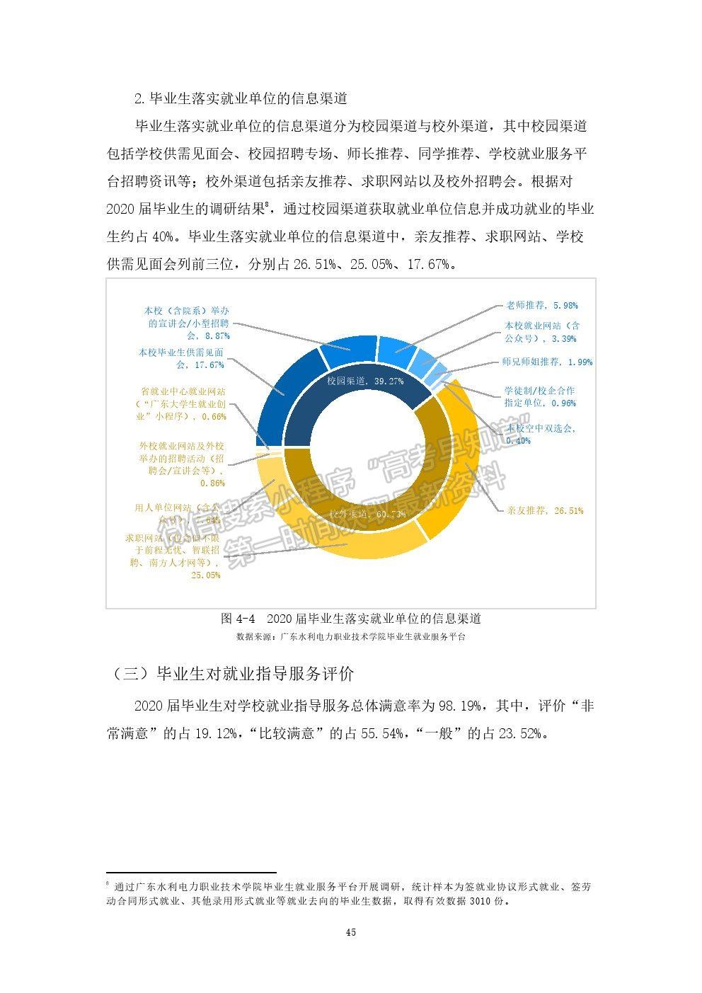 广东水利电力职业技术学院2020年 毕业生就业质量年度报告